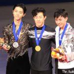 ISU世界フィギュアスケート選手権大会2019詳細