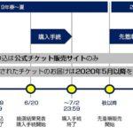 東京オリンピックのチケット落選しても一般発売やリセールで手に入る!?